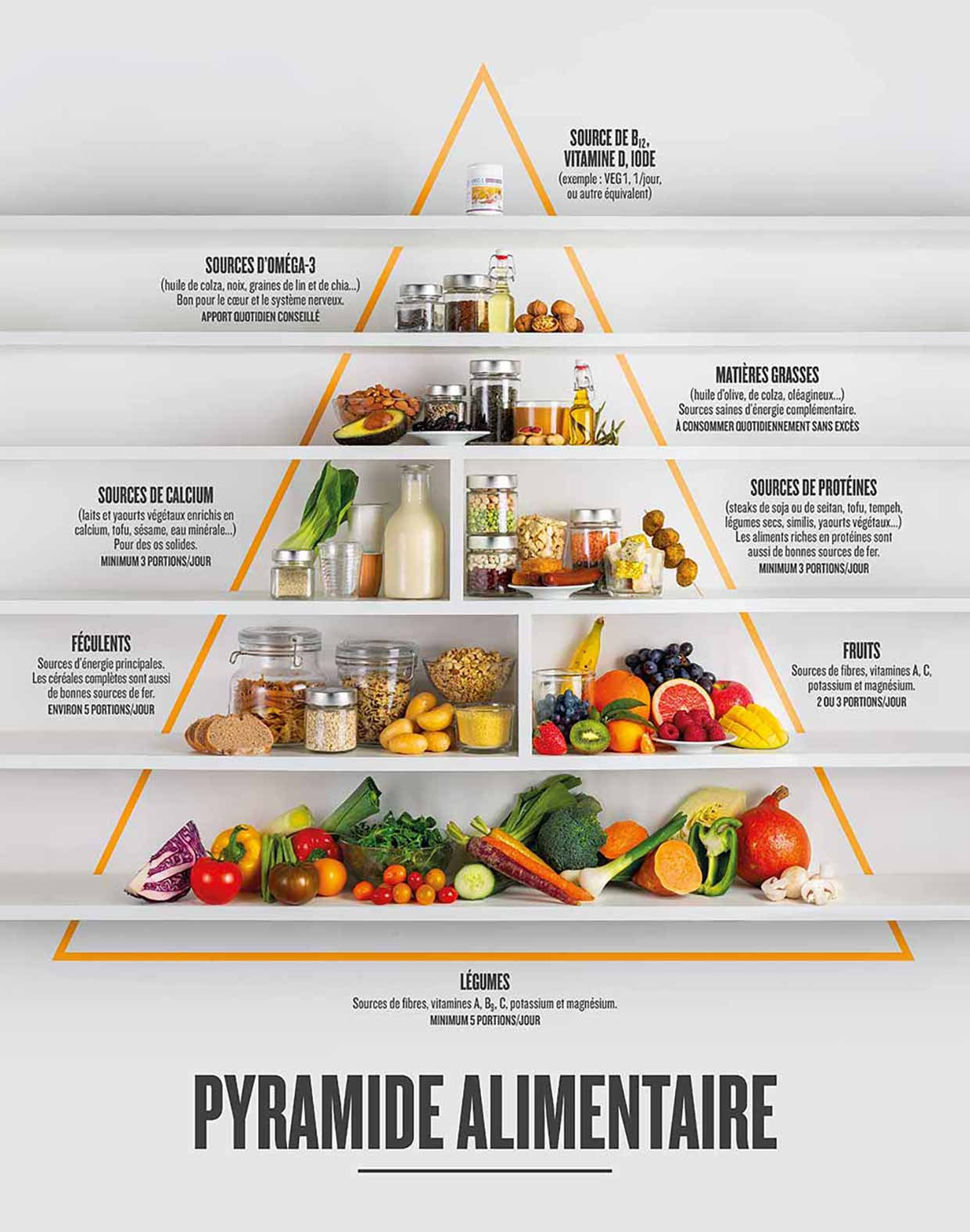 La pyramide alimentaire vegan